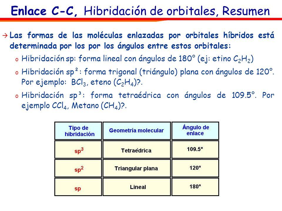 Enlace C-C, Hibridación de orbitales, Resumen
