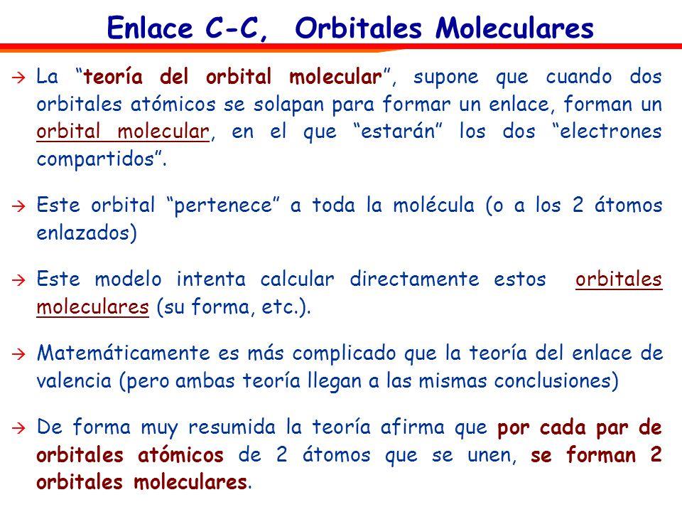 Enlace C-C, Orbitales Moleculares