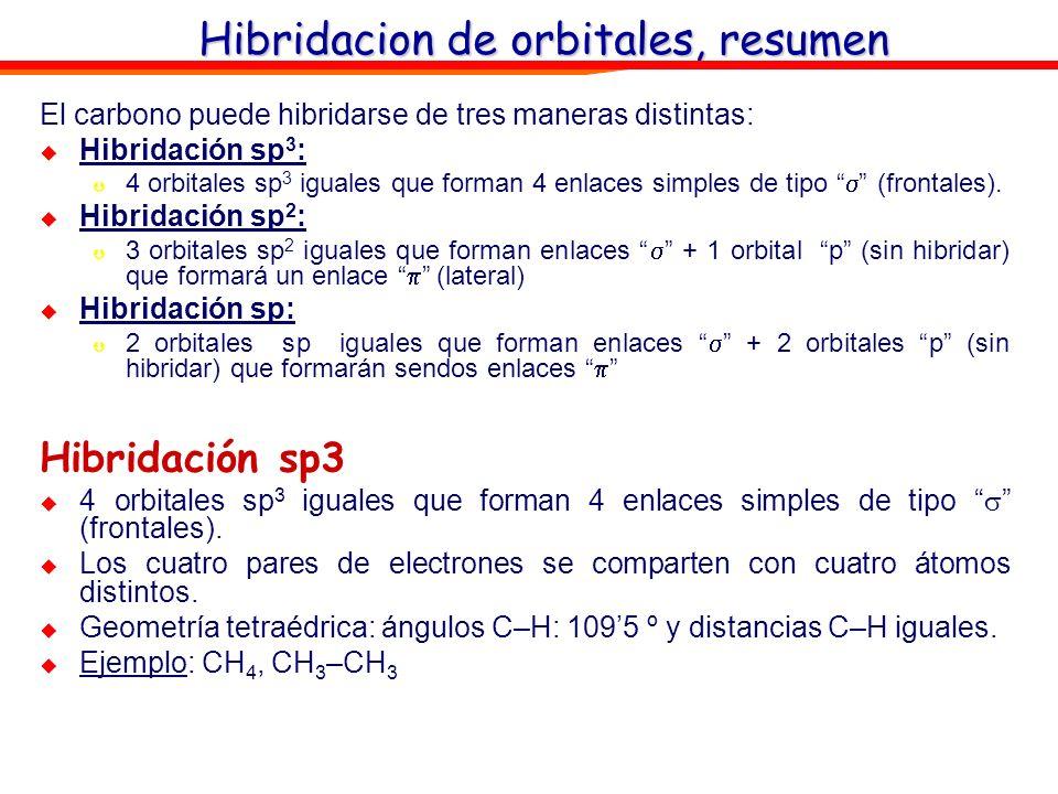 Hibridacion de orbitales, resumen