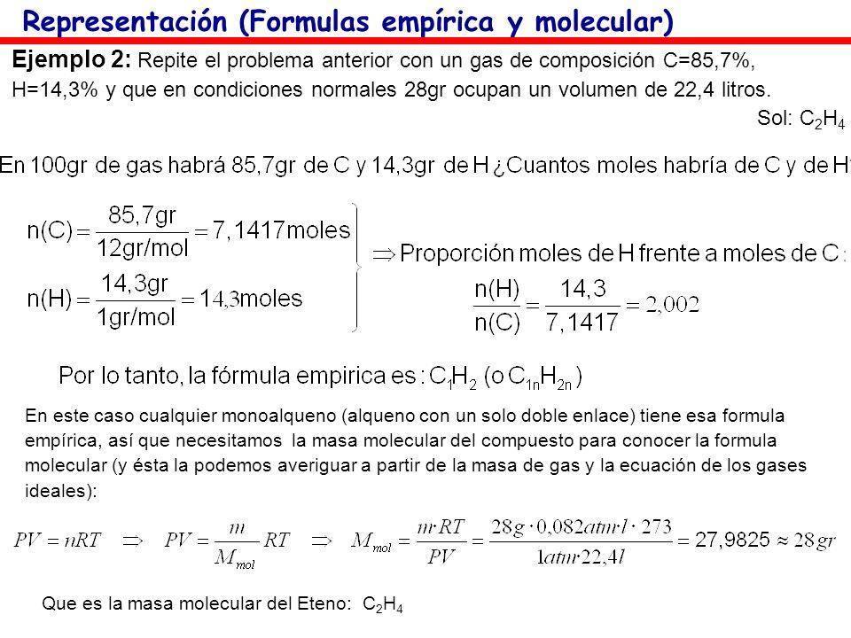 Representación (Formulas empírica y molecular)