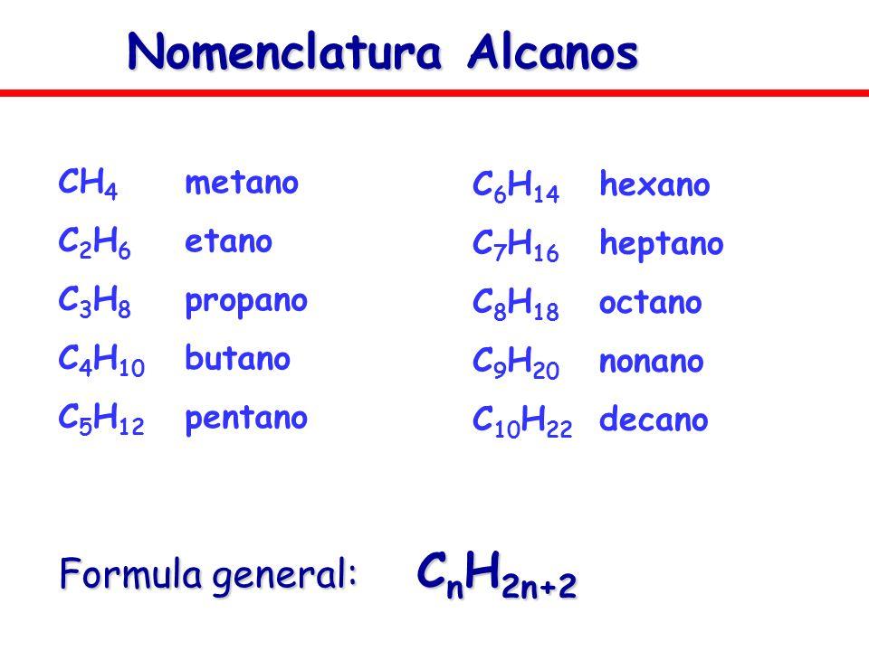 Nomenclatura Alcanos Formula general: CnH2n+2 CH4 metano C6H14 hexano