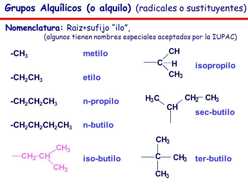 Grupos Alquílicos (o alquilo) (radicales o sustituyentes)