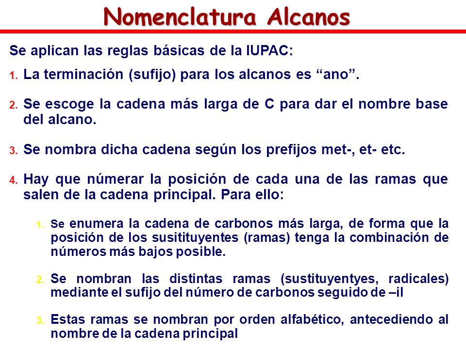 Nomenclatura Alcanos Se aplican las reglas básicas de la IUPAC: