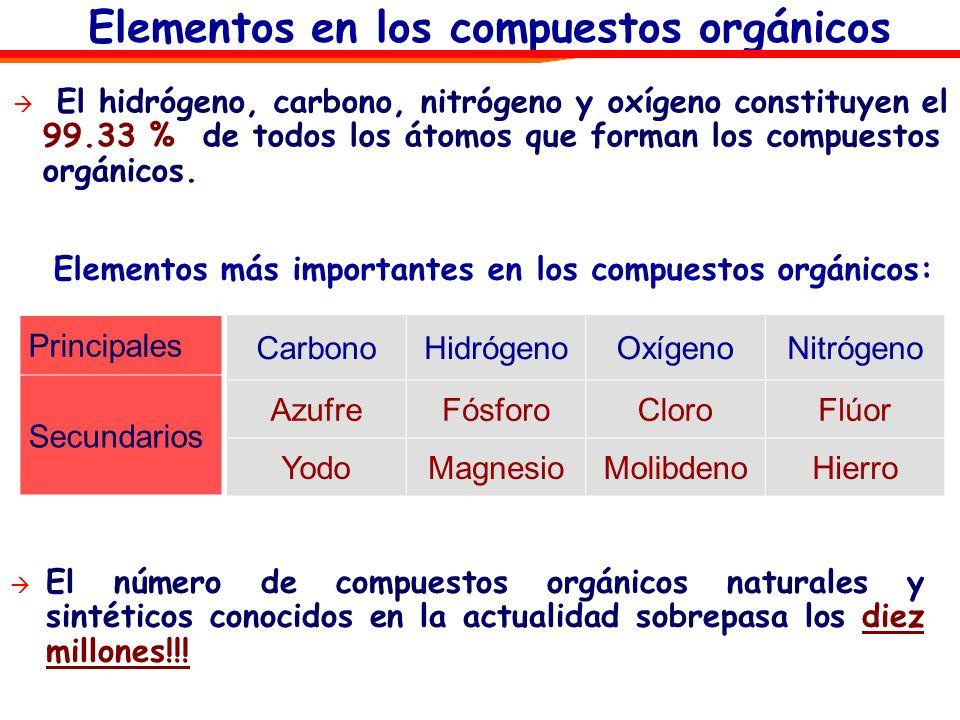 Elementos más importantes en los compuestos orgánicos: