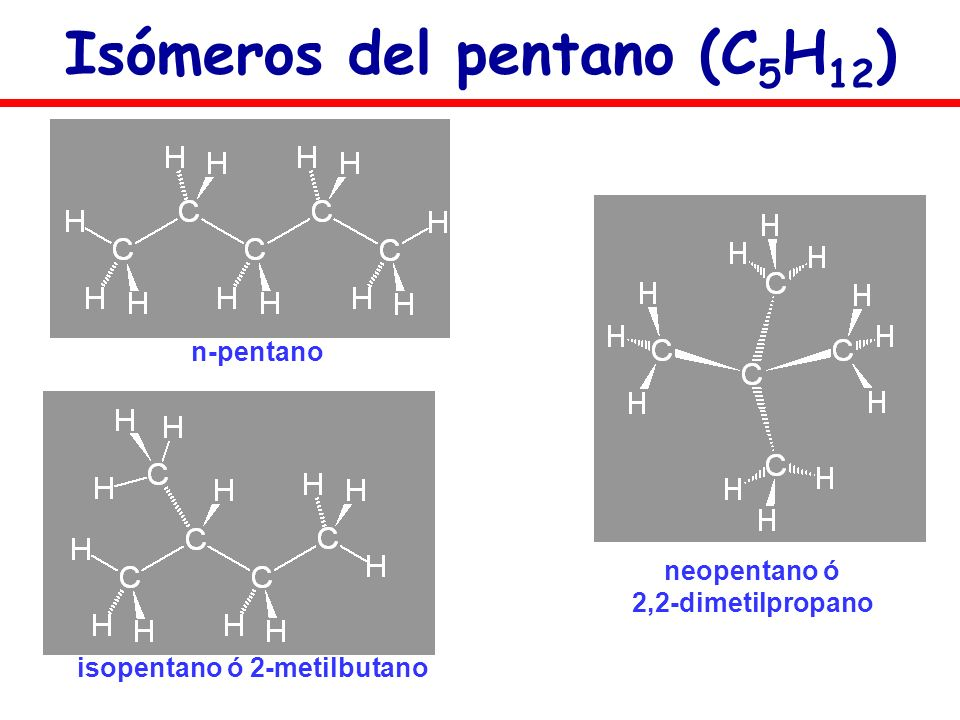 Isómeros del pentano (C5H12)
