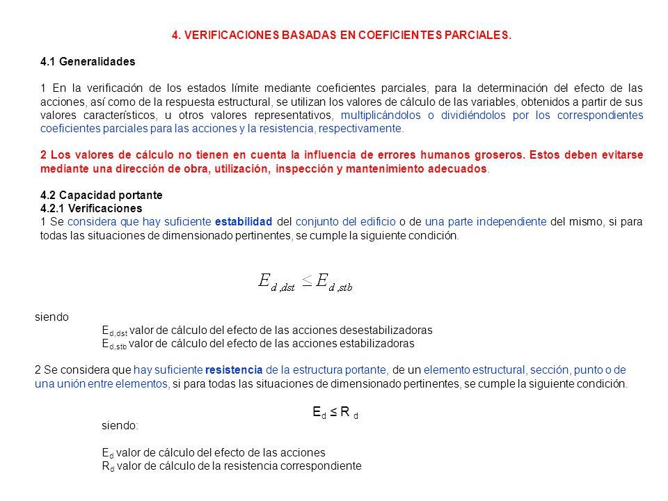 4. VERIFICACIONES BASADAS EN COEFICIENTES PARCIALES.