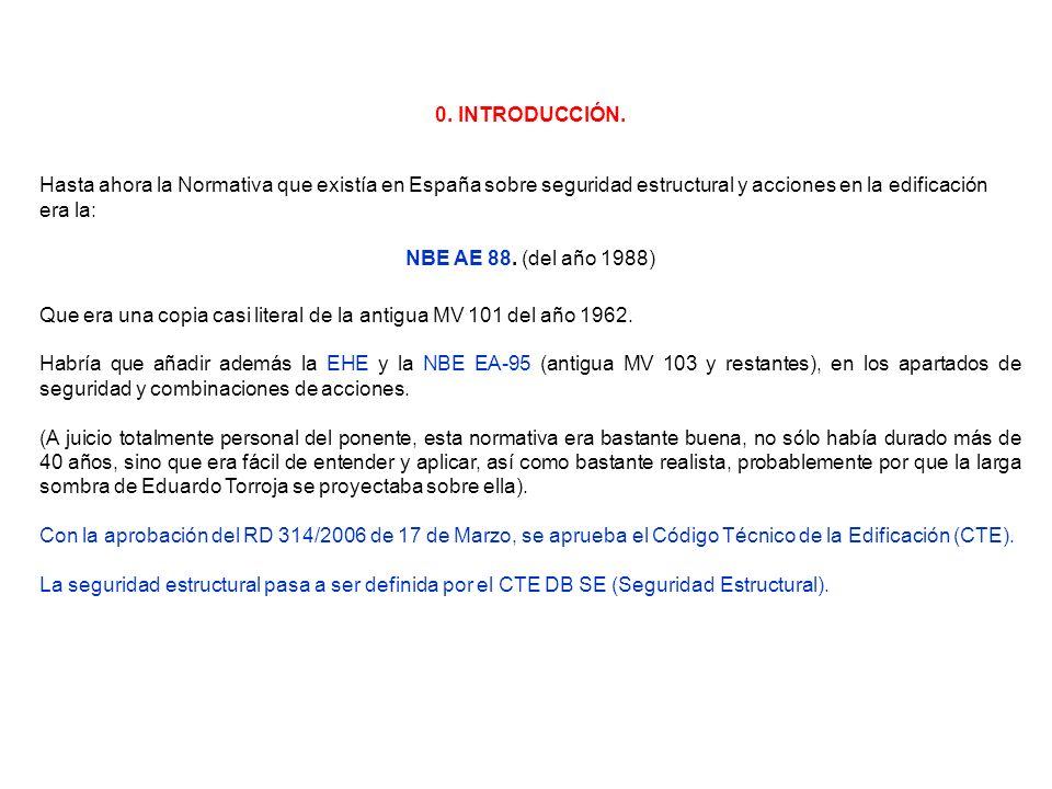 0. INTRODUCCIÓN. Hasta ahora la Normativa que existía en España sobre seguridad estructural y acciones en la edificación.