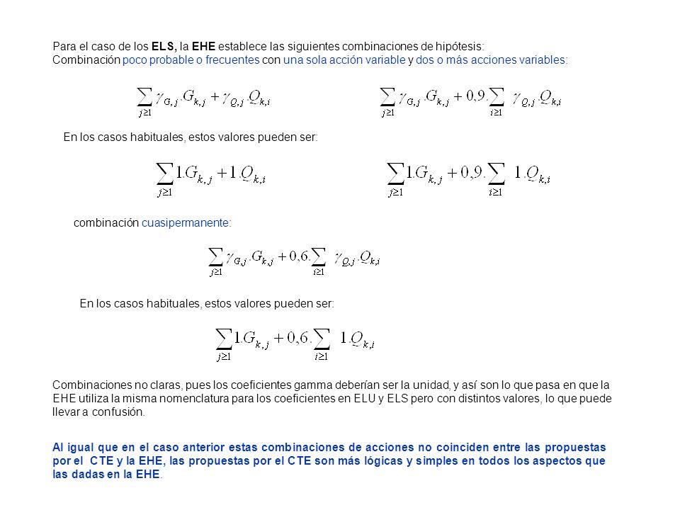 Para el caso de los ELS, la EHE establece las siguientes combinaciones de hipótesis: