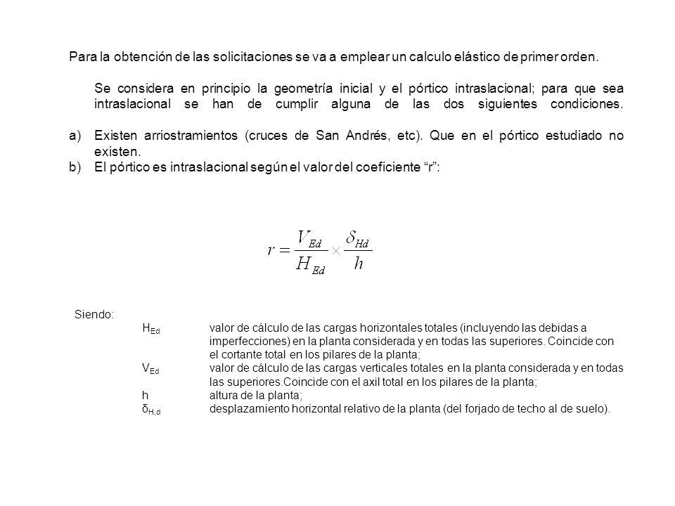 El pórtico es intraslacional según el valor del coeficiente r :