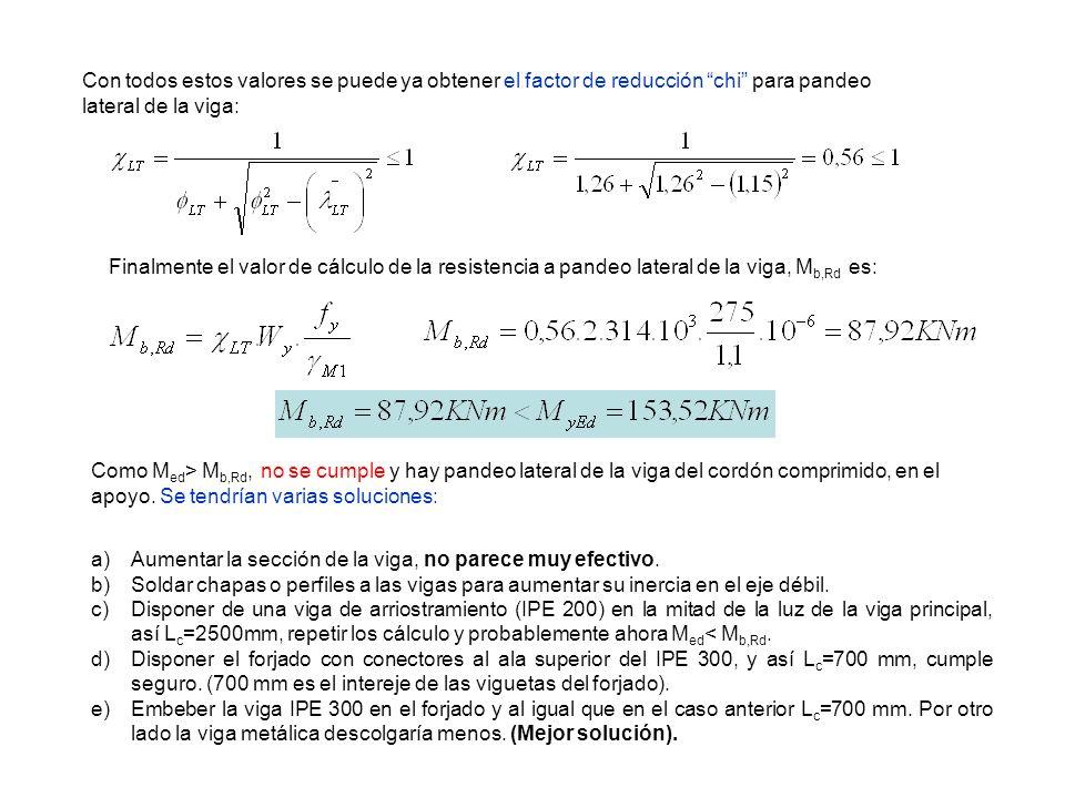 Con todos estos valores se puede ya obtener el factor de reducción chi para pandeo lateral de la viga: