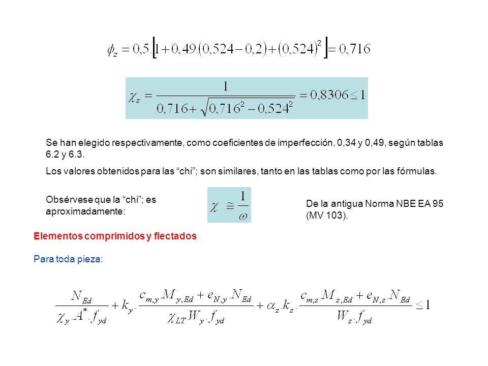 Se han elegido respectivamente, como coeficientes de imperfección, 0,34 y 0,49, según tablas 6.2 y 6.3.