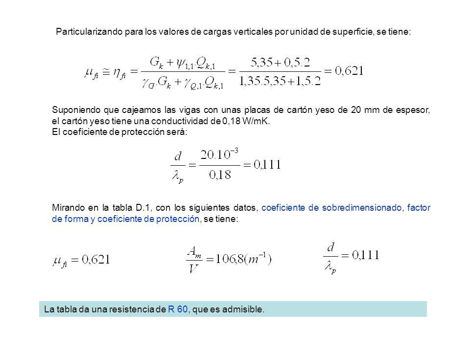 Particularizando para los valores de cargas verticales por unidad de superficie, se tiene: