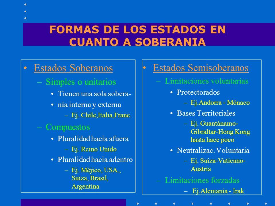 FORMAS DE LOS ESTADOS EN CUANTO A SOBERANIA