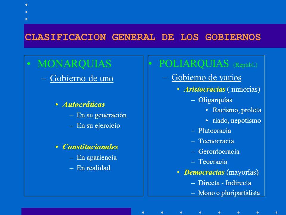 CLASIFICACION GENERAL DE LOS GOBIERNOS