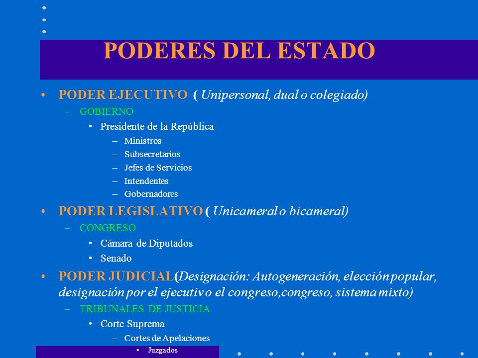 PODERES DEL ESTADO PODER EJECUTIVO ( Unipersonal, dual o colegiado)
