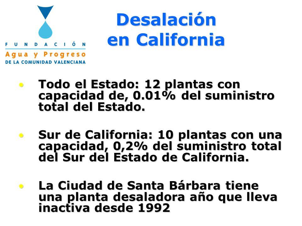 Desalación en California