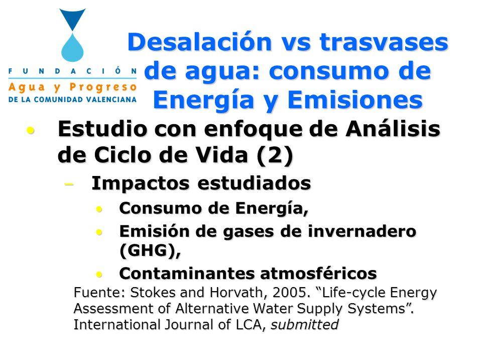 Desalación vs trasvases de agua: consumo de Energía y Emisiones