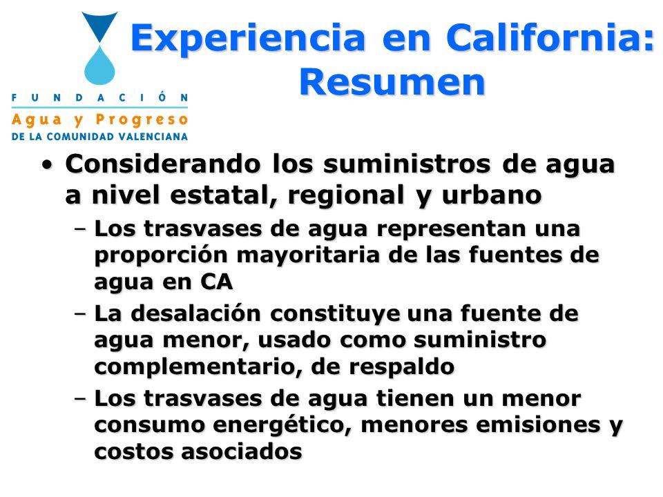 Experiencia en California: Resumen