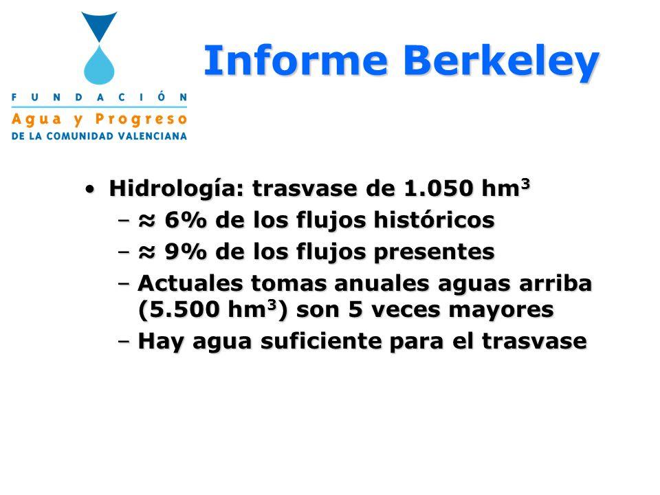 Informe Berkeley Hidrología: trasvase de 1.050 hm3
