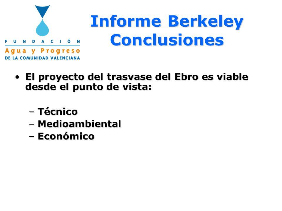 Informe Berkeley Conclusiones