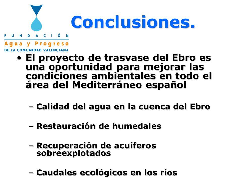 Conclusiones. El proyecto de trasvase del Ebro es una oportunidad para mejorar las condiciones ambientales en todo el área del Mediterráneo español.