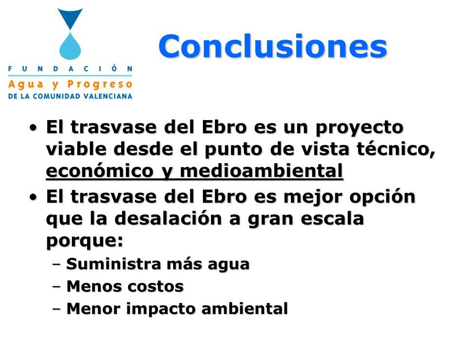 Conclusiones El trasvase del Ebro es un proyecto viable desde el punto de vista técnico, económico y medioambiental.