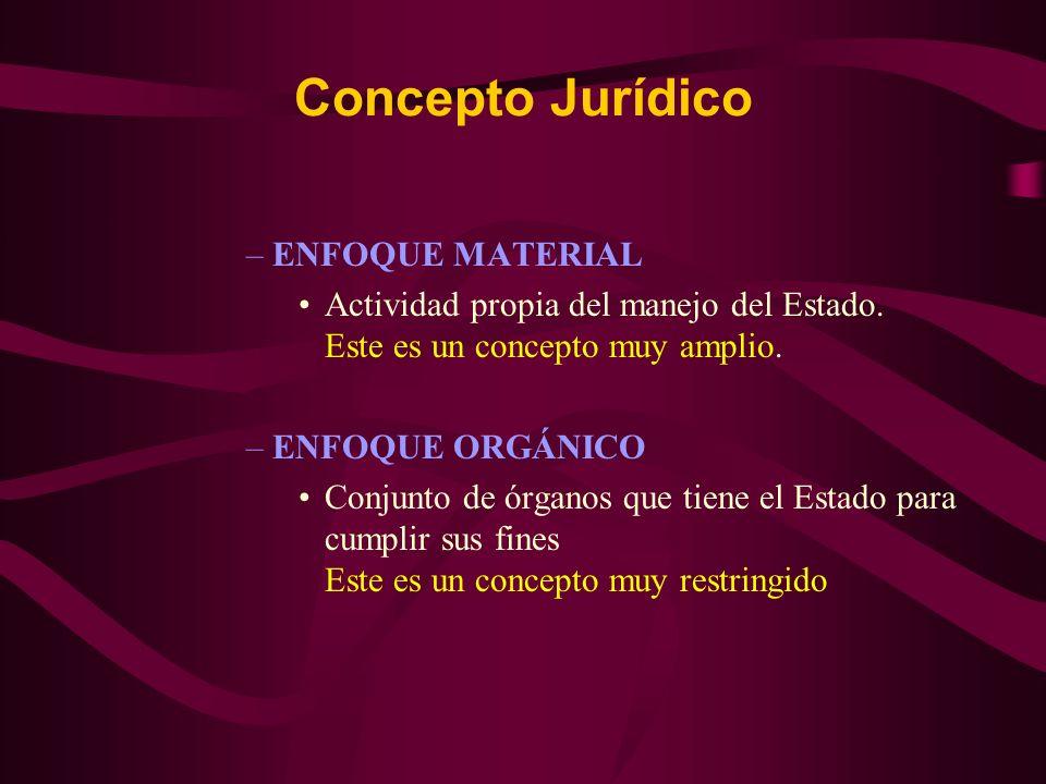 Concepto Jurídico ENFOQUE MATERIAL
