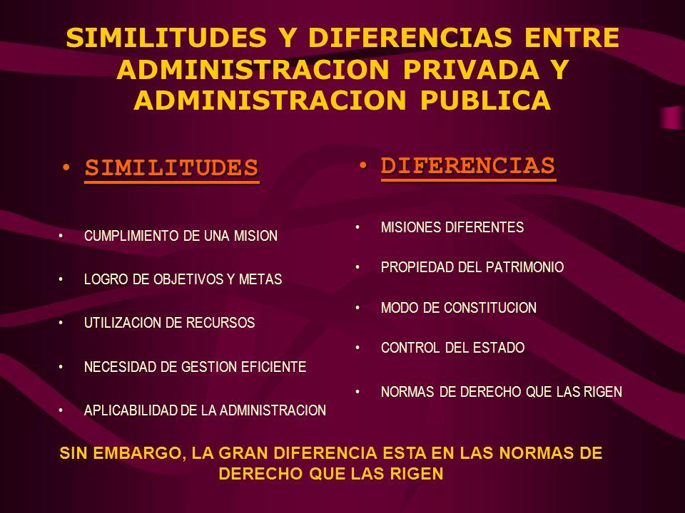 SIMILITUDES Y DIFERENCIAS ENTRE ADMINISTRACION PRIVADA Y ADMINISTRACION PUBLICA