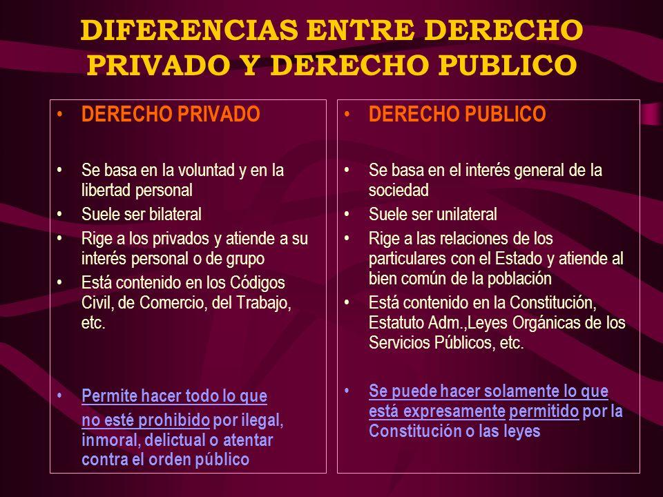 DIFERENCIAS ENTRE DERECHO PRIVADO Y DERECHO PUBLICO