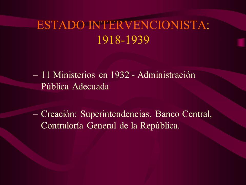 ESTADO INTERVENCIONISTA: 1918-1939