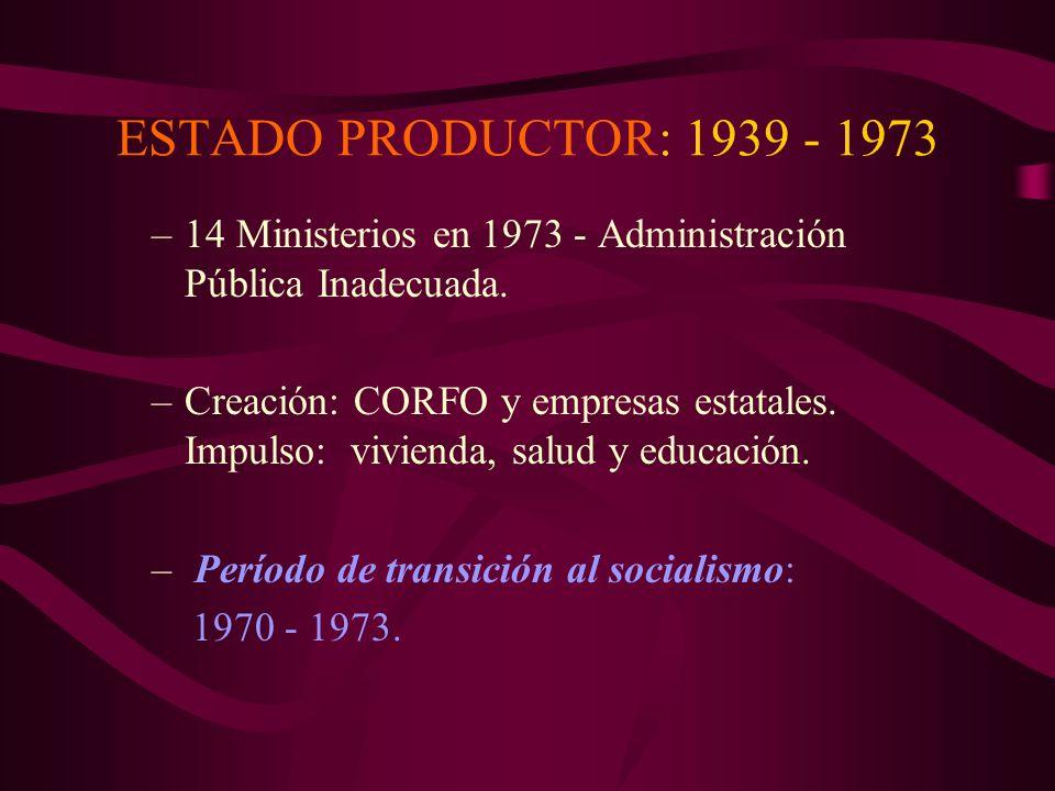 ESTADO PRODUCTOR: 1939 - 1973 14 Ministerios en 1973 - Administración Pública Inadecuada.