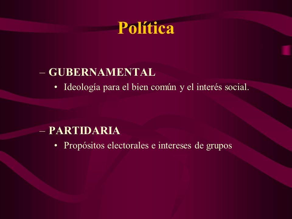 Política GUBERNAMENTAL PARTIDARIA