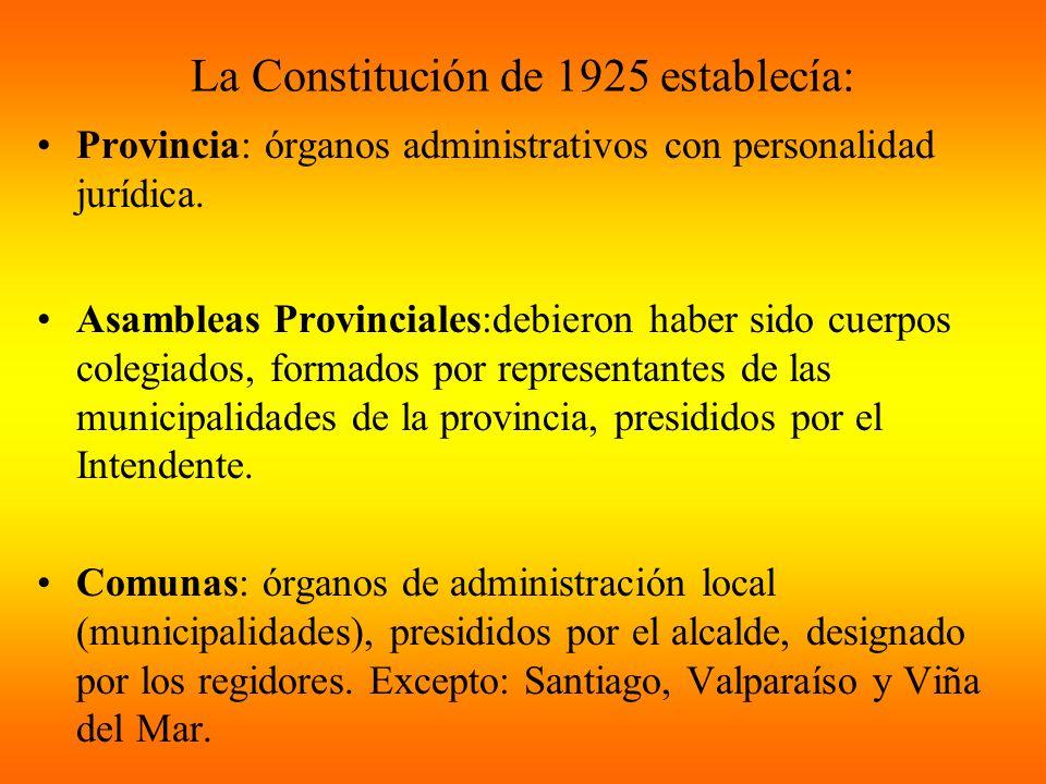 La Constitución de 1925 establecía: