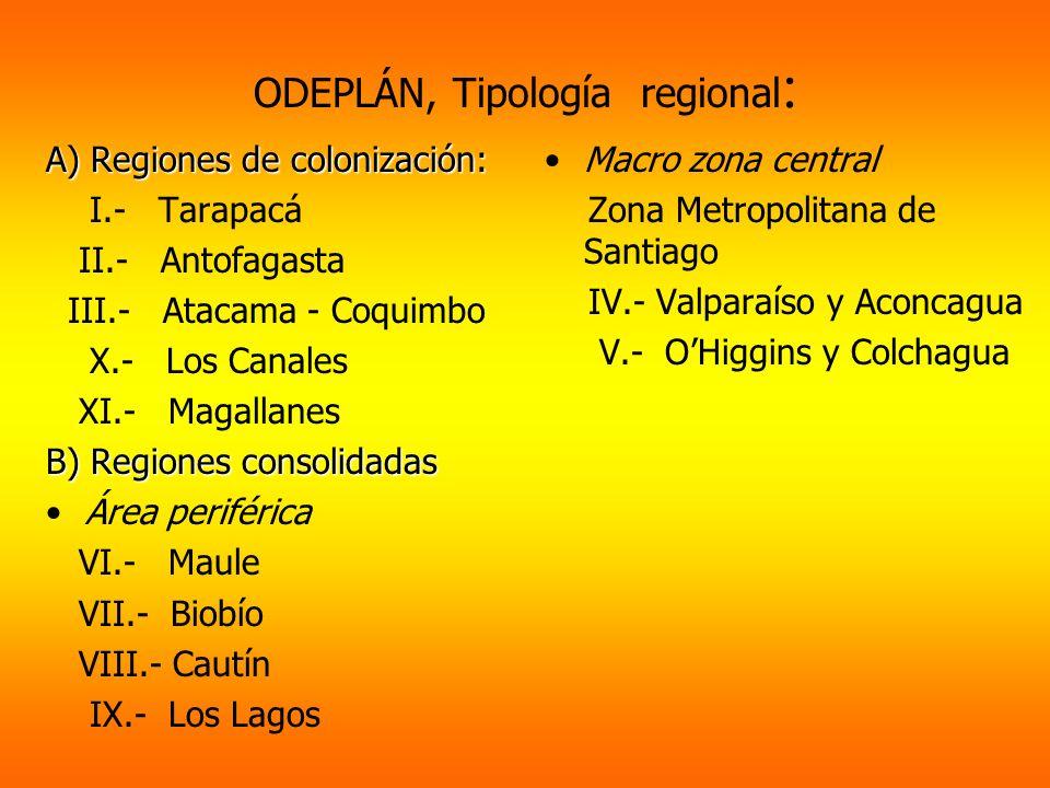 ODEPLÁN, Tipología regional: