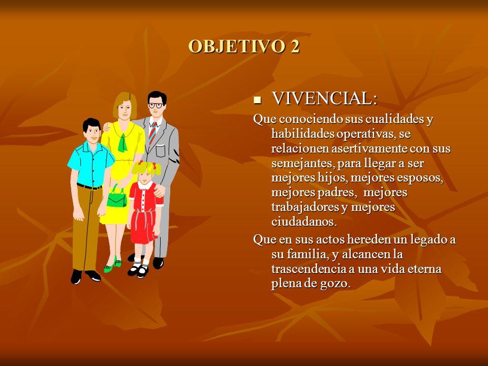 OBJETIVO 2 VIVENCIAL: