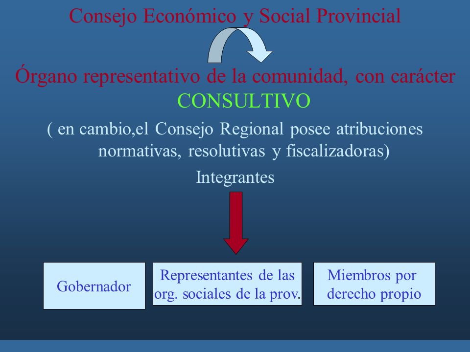 Consejo Económico y Social Provincial