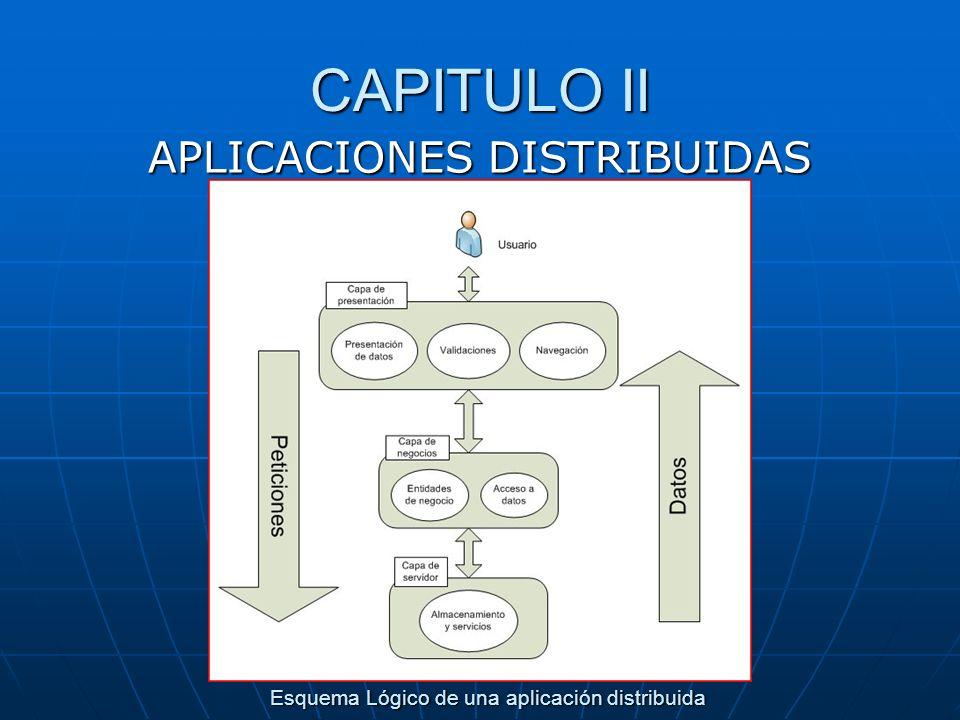 CAPITULO II APLICACIONES DISTRIBUIDAS