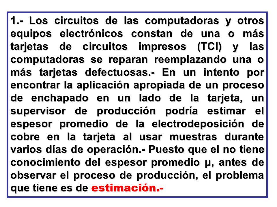 1.- Los circuitos de las computadoras y otros equipos electrónicos constan de una o más tarjetas de circuitos impresos (TCI) y las computadoras se reparan reemplazando una o más tarjetas defectuosas.- En un intento por encontrar la aplicación apropiada de un proceso de enchapado en un lado de la tarjeta, un supervisor de producción podría estimar el espesor promedio de la electrodeposición de cobre en la tarjeta al usar muestras durante varios días de operación.- Puesto que el no tiene conocimiento del espesor promedio μ, antes de observar el proceso de producción, el problema que tiene es de estimación.-