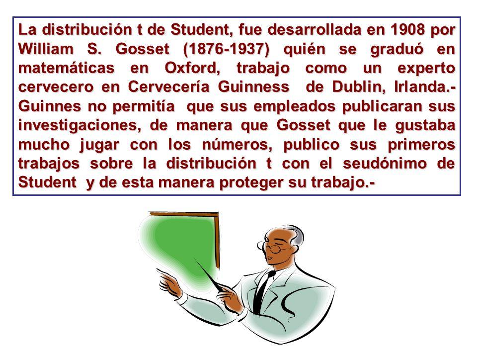 La distribución t de Student, fue desarrollada en 1908 por William S