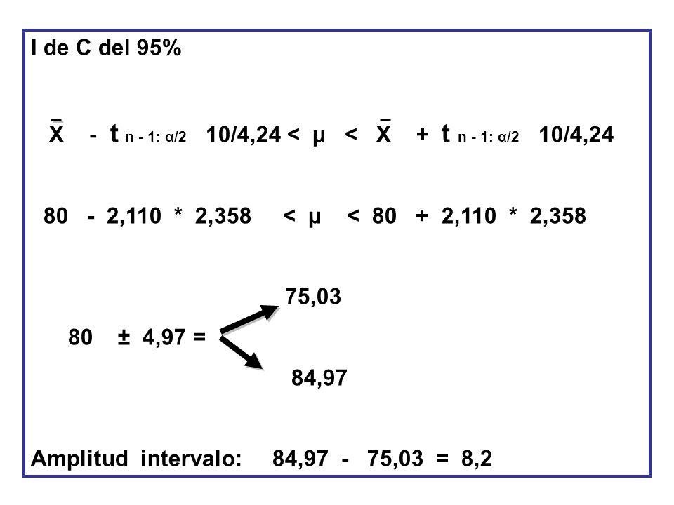 X - t n - 1: α/2 10/4,24 < μ < X + t n - 1: α/2 10/4,24