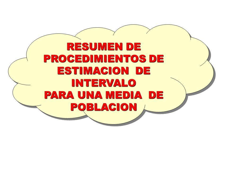 RESUMEN DE PROCEDIMIENTOS DE ESTIMACION DE INTERVALO