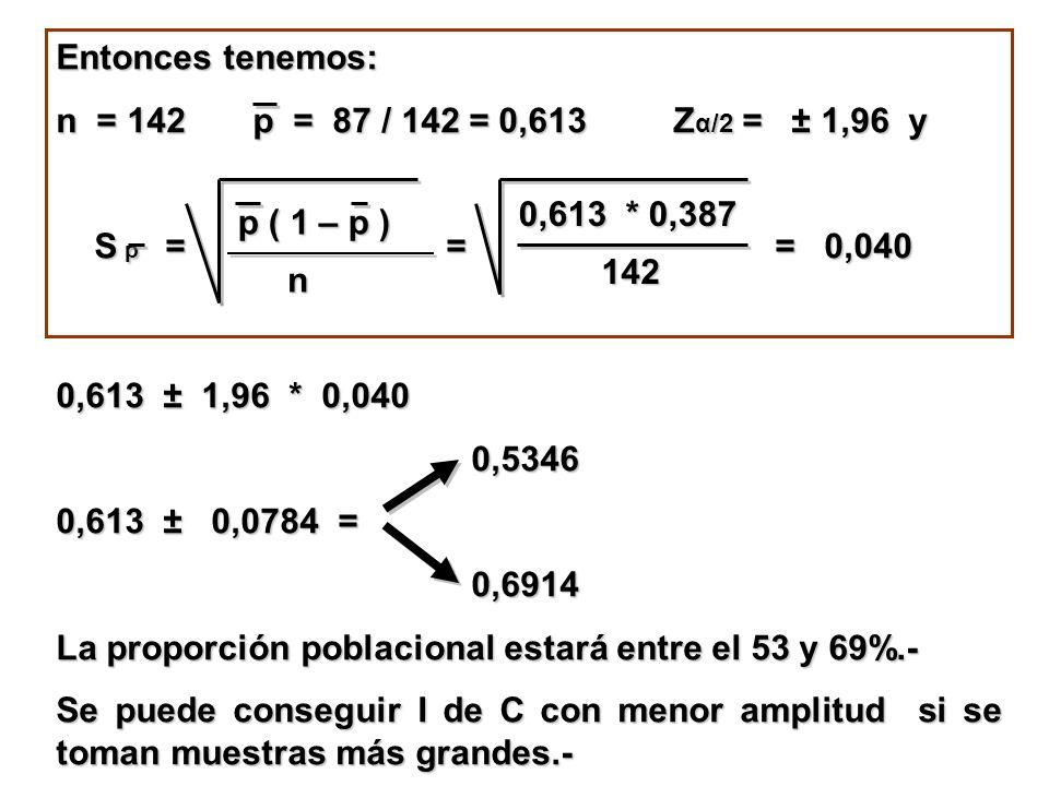 Entonces tenemos: n = 142 p = 87 / 142 = 0,613 Zα/2 = ± 1,96 y.