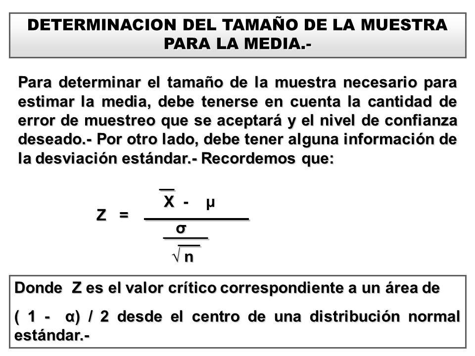 DETERMINACION DEL TAMAÑO DE LA MUESTRA PARA LA MEDIA.-