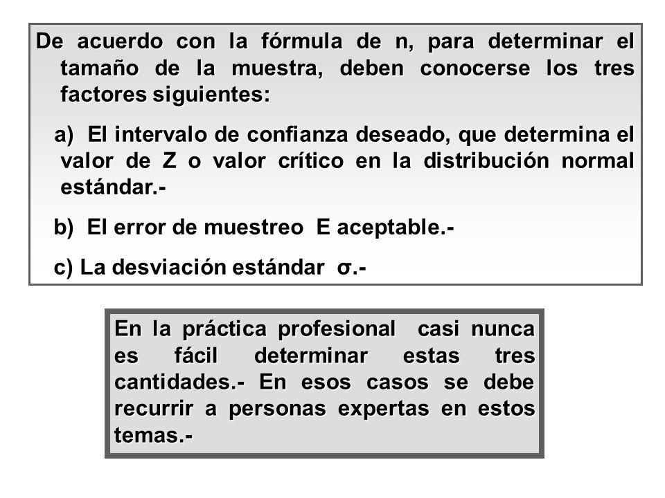De acuerdo con la fórmula de n, para determinar el tamaño de la muestra, deben conocerse los tres factores siguientes: