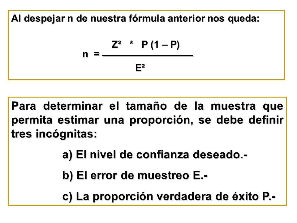a) El nivel de confianza deseado.- b) El error de muestreo E.-