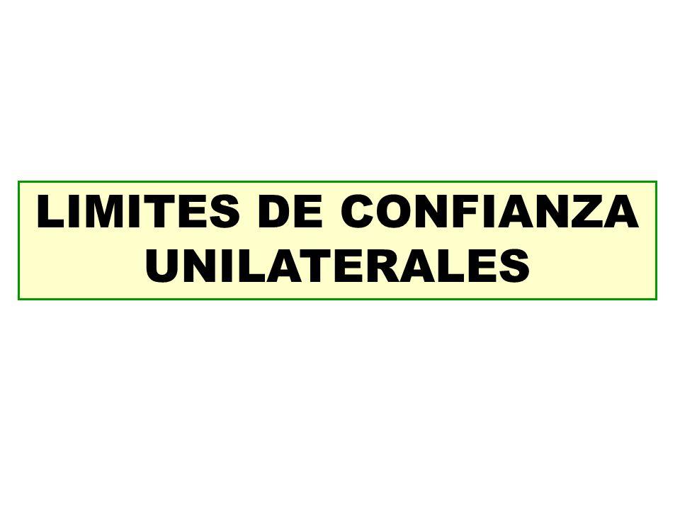 LIMITES DE CONFIANZA UNILATERALES