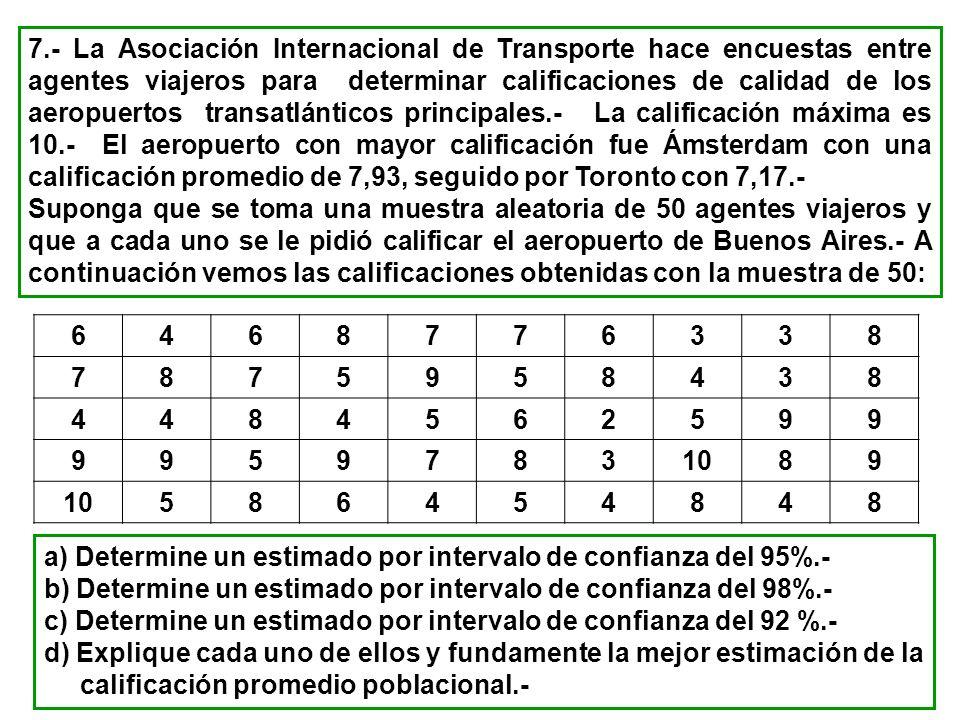 7.- La Asociación Internacional de Transporte hace encuestas entre agentes viajeros para determinar calificaciones de calidad de los aeropuertos transatlánticos principales.- La calificación máxima es 10.- El aeropuerto con mayor calificación fue Ámsterdam con una calificación promedio de 7,93, seguido por Toronto con 7,17.-