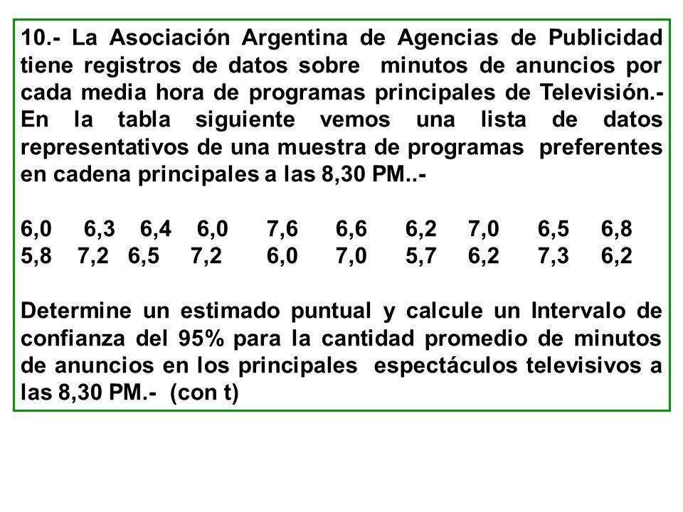 10.- La Asociación Argentina de Agencias de Publicidad tiene registros de datos sobre minutos de anuncios por cada media hora de programas principales de Televisión.- En la tabla siguiente vemos una lista de datos representativos de una muestra de programas preferentes en cadena principales a las 8,30 PM..-