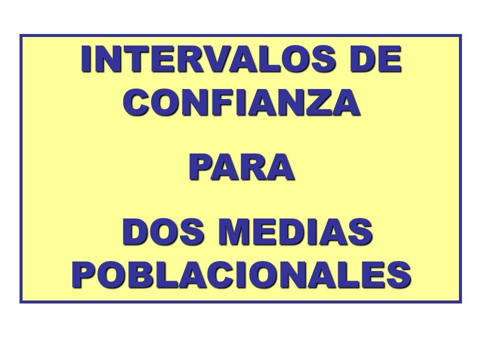 INTERVALOS DE CONFIANZA DOS MEDIAS POBLACIONALES