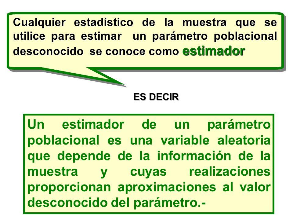 Cualquier estadístico de la muestra que se utilice para estimar un parámetro poblacional desconocido se conoce como estimador